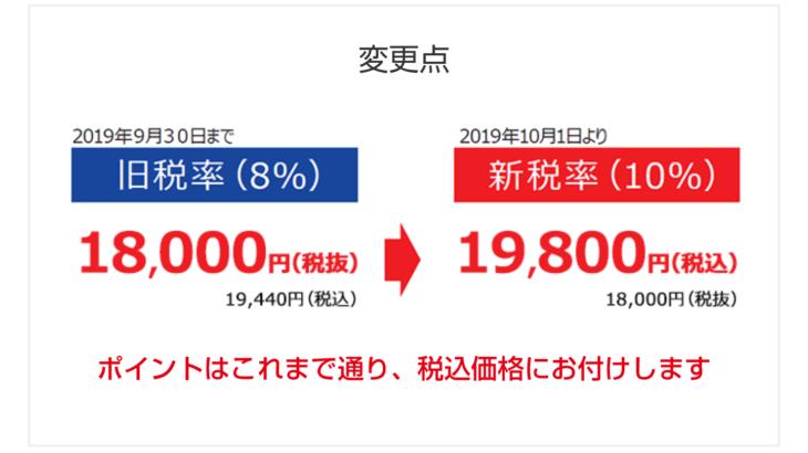 ビックカメラが表示価格を税抜から税込に変更へ。表示価格=支払金額の分かりやすい表示へ